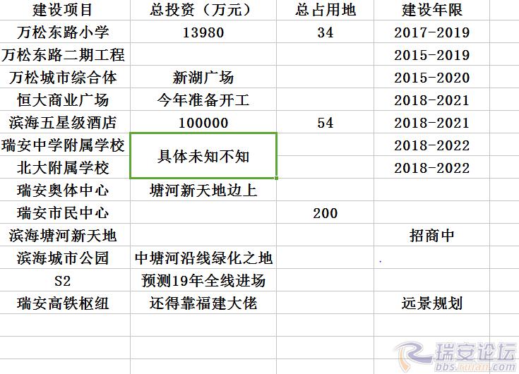 新金沙线上娱乐开户:瑞安市红头文件2018年滨海新区建设规划概括